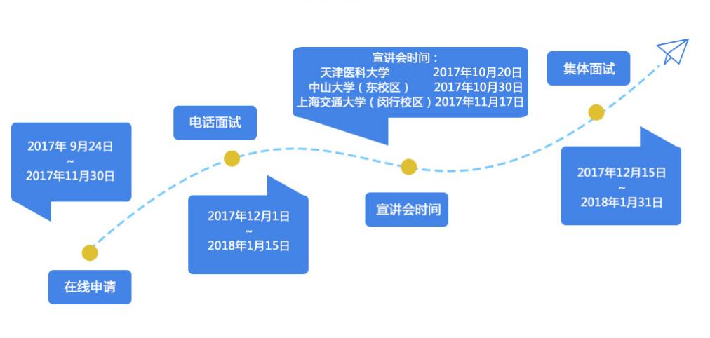 雅培2018校园招聘