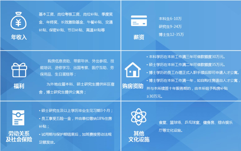 中国人民解放军总参谋部第六十研究所2018校园招聘