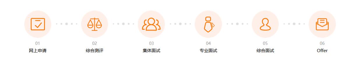 华为公司2018校园招聘